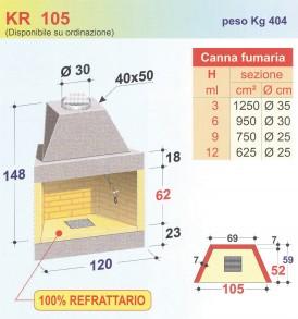 KR 105
