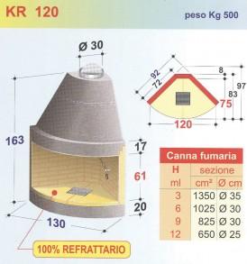 KR 120
