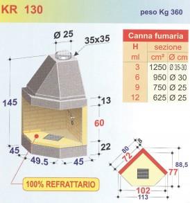 KR 130