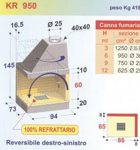 KR 950