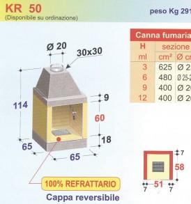 KR 50